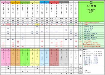 2018皐月賞.png