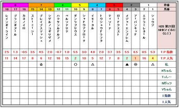 NHKマイルC.jpeg