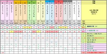 2017安田記念.png