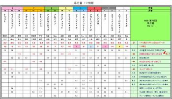 2017皐月賞.jpeg